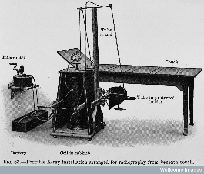 Images. M0016479 Portable X-ray installation, 1915